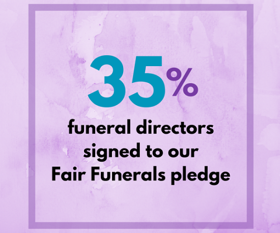 1,665 funeral directors demonstrate support for affordable funerals